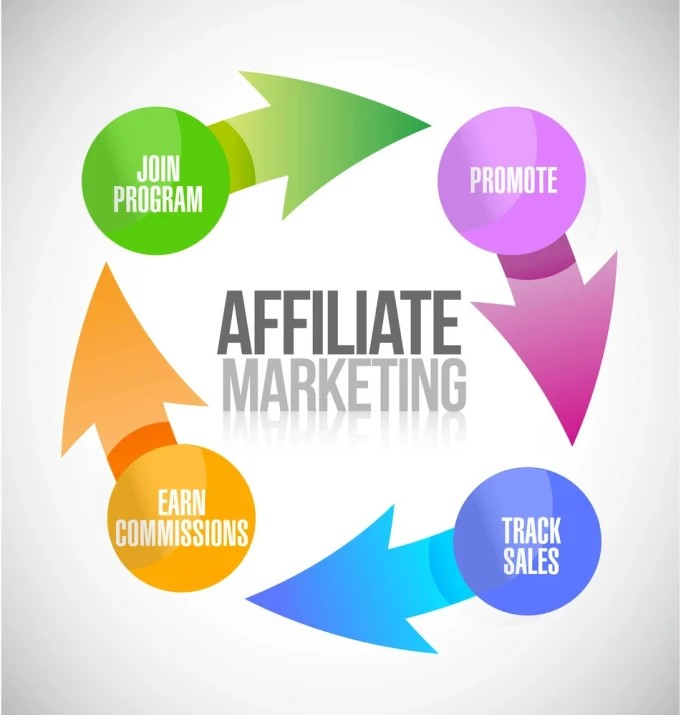 Description :